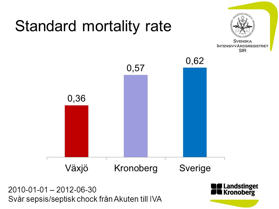 Standard mortality rate