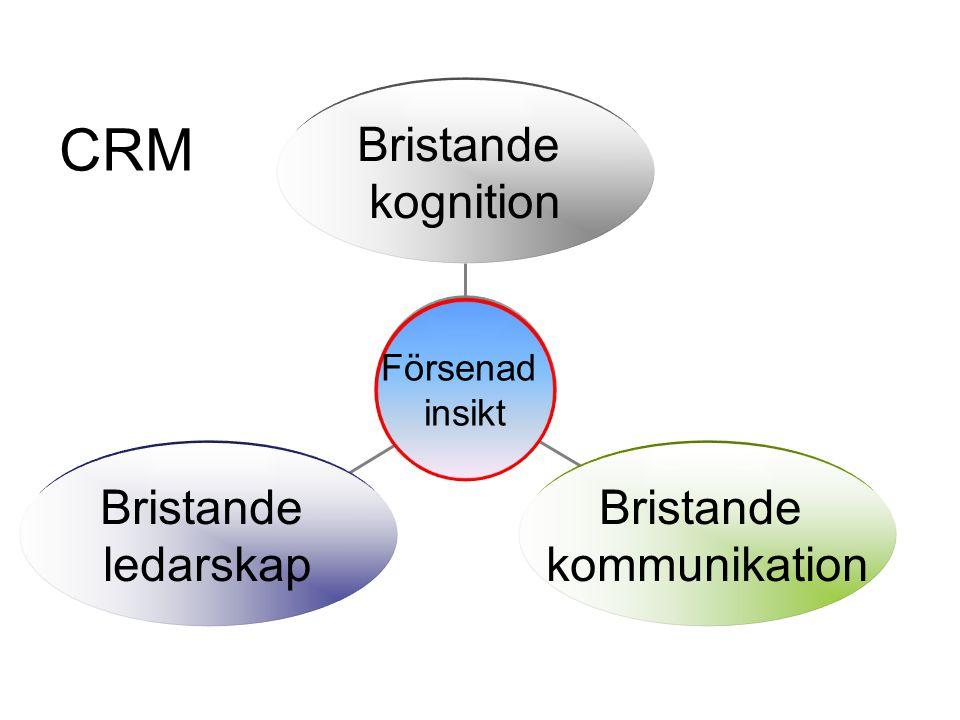 CRM Bristande kognition Bristande ledarskap Bristande kommunikation