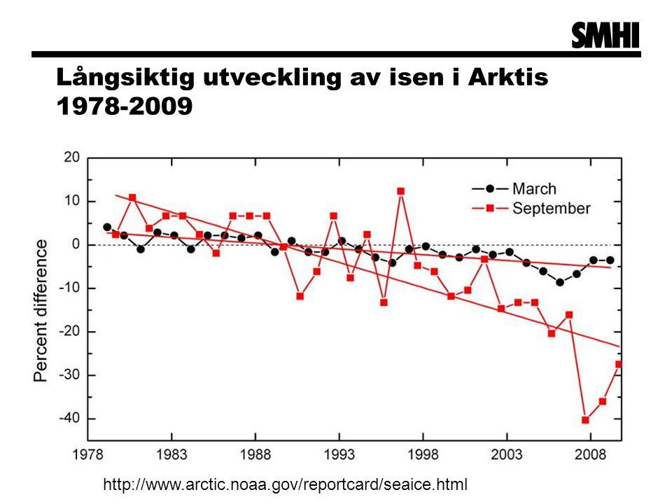 Långsiktig utveckling av isen i Arktis 1978-2009