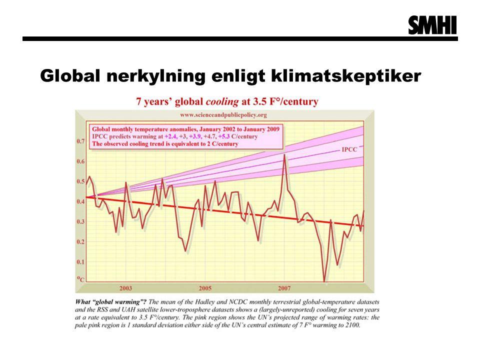 Global nerkylning enligt klimatskeptiker