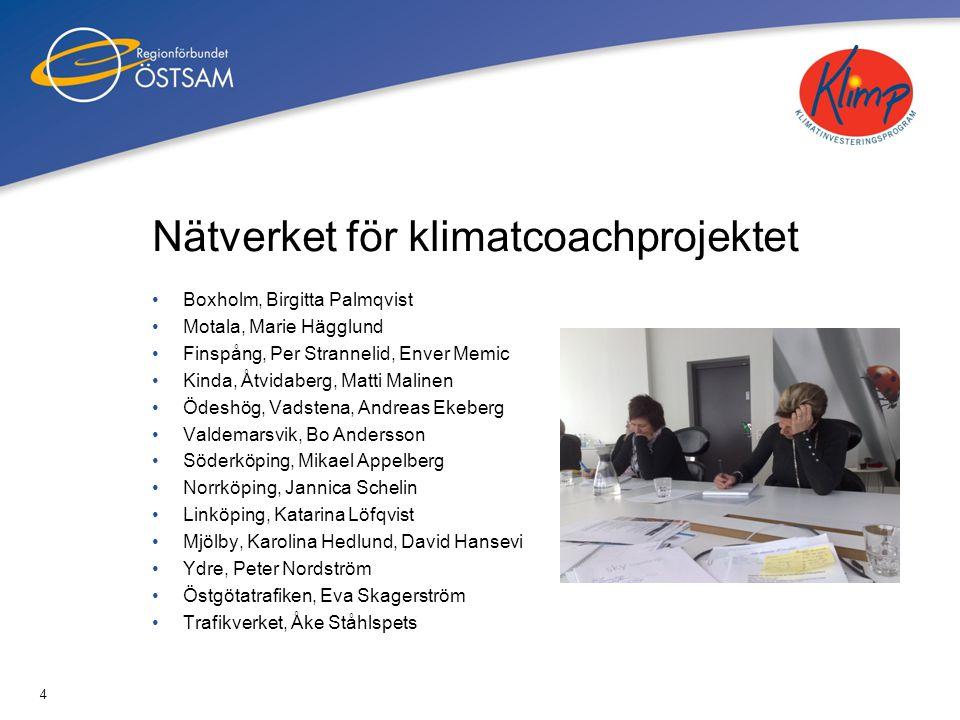 Nätverket för klimatcoachprojektet