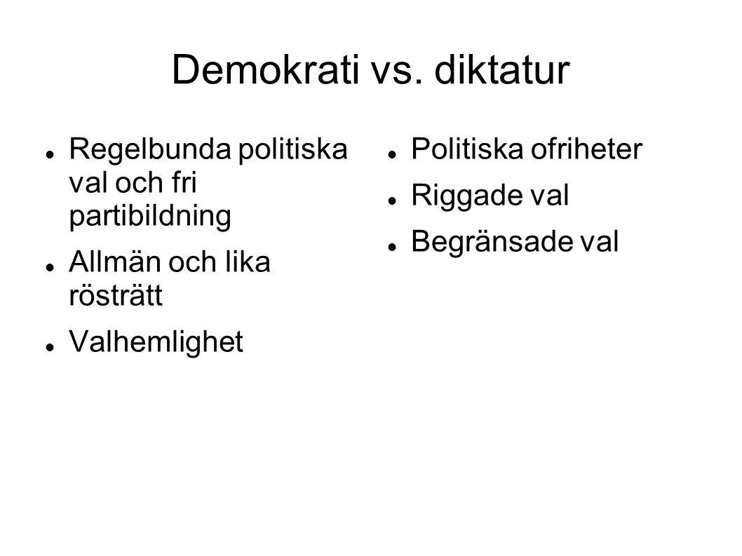 Demokrati vs. diktatur Regelbunda politiska val och fri partibildning