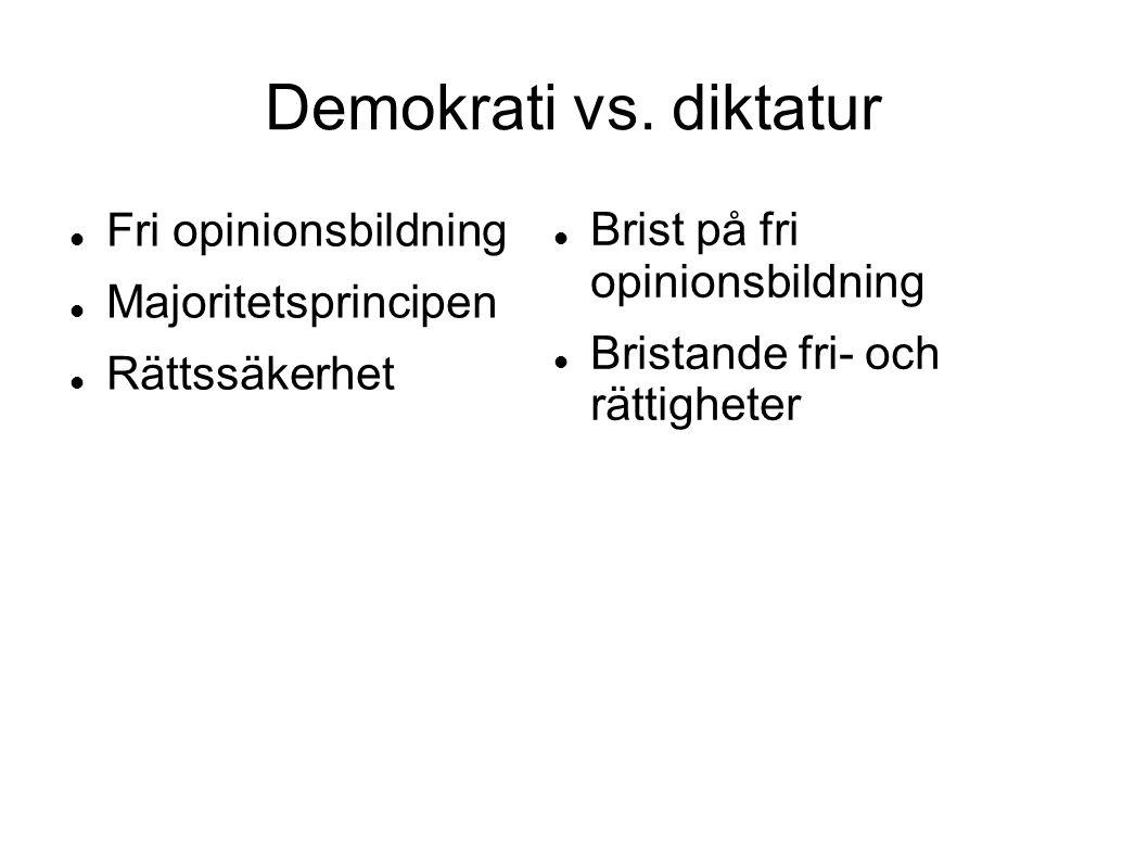 Demokrati vs. diktatur Fri opinionsbildning Majoritetsprincipen