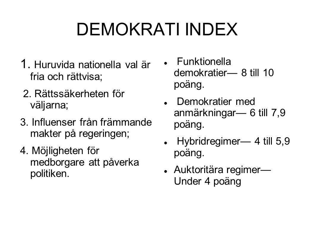 DEMOKRATI INDEX 1. Huruvida nationella val är fria och rättvisa;