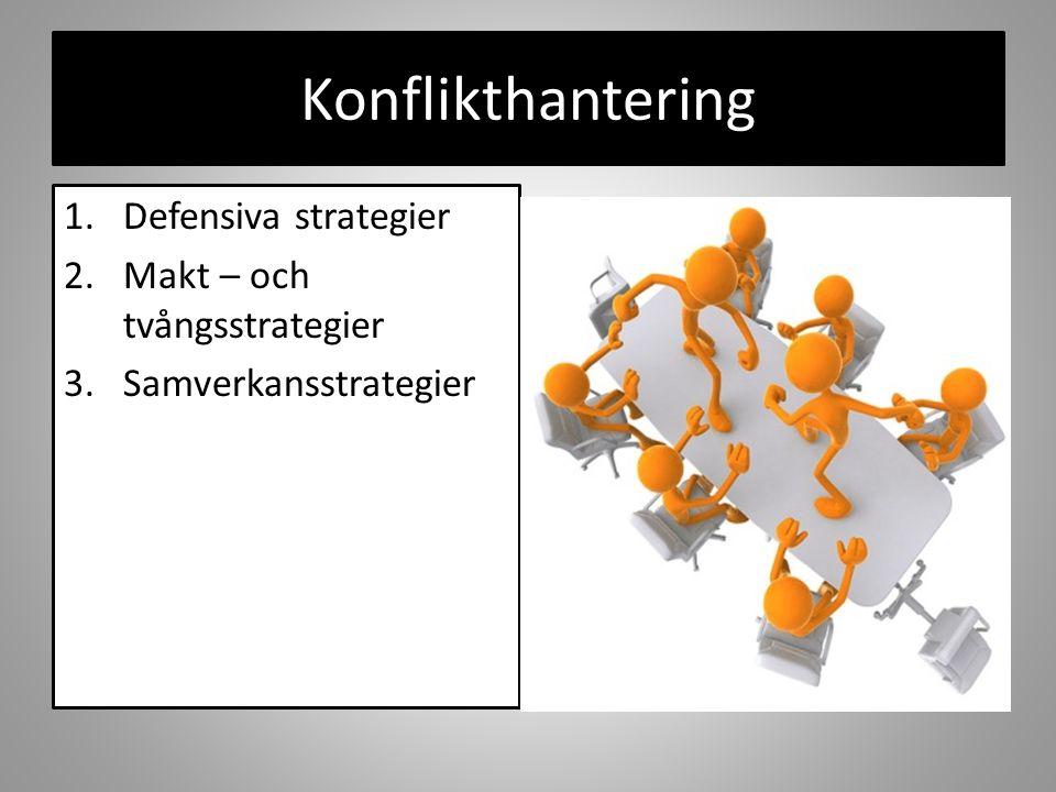 Konflikthantering Defensiva strategier Makt – och tvångsstrategier