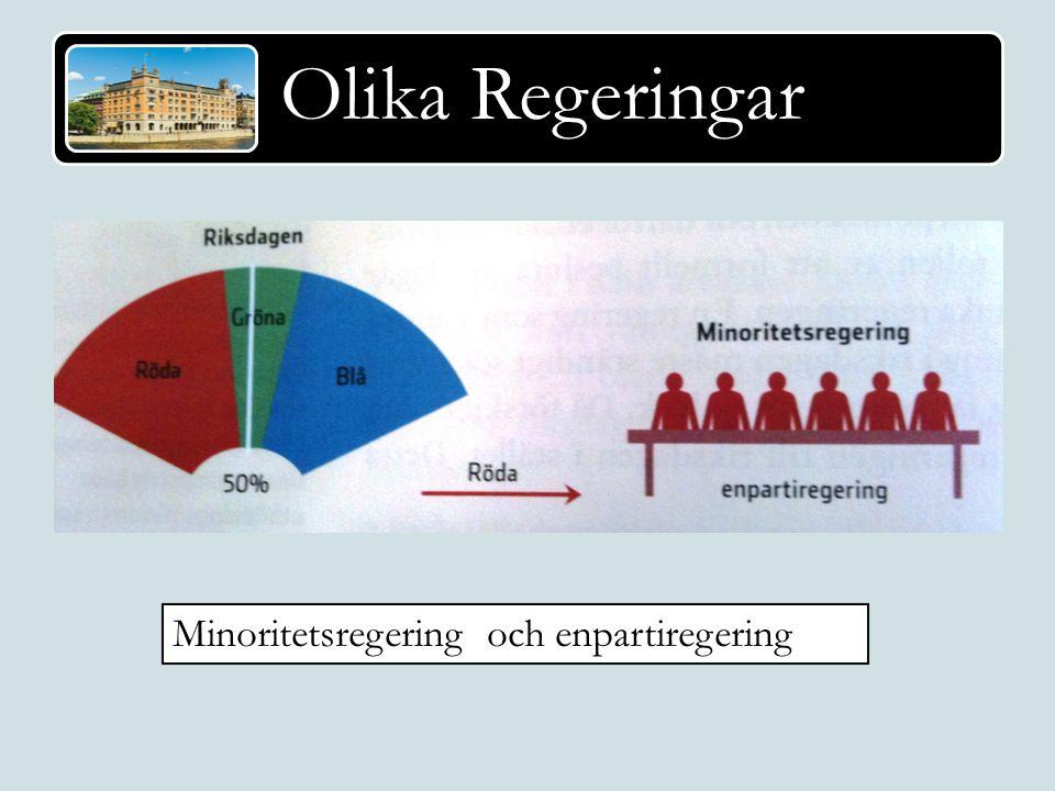 Olika Regeringar Minoritetsregering och enpartiregering