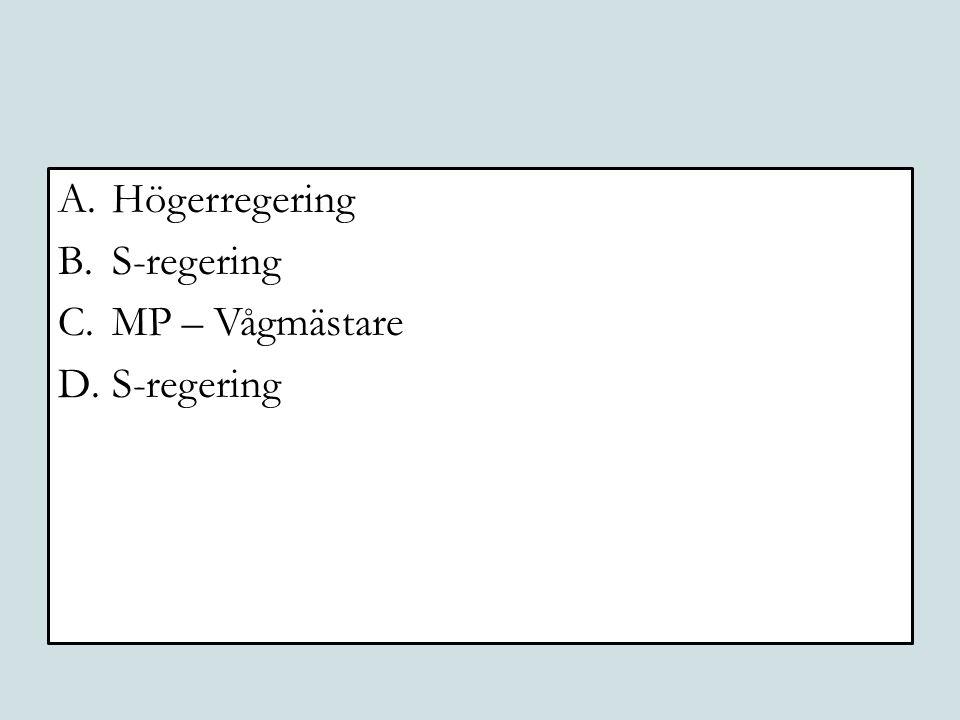 Högerregering S-regering MP – Vågmästare