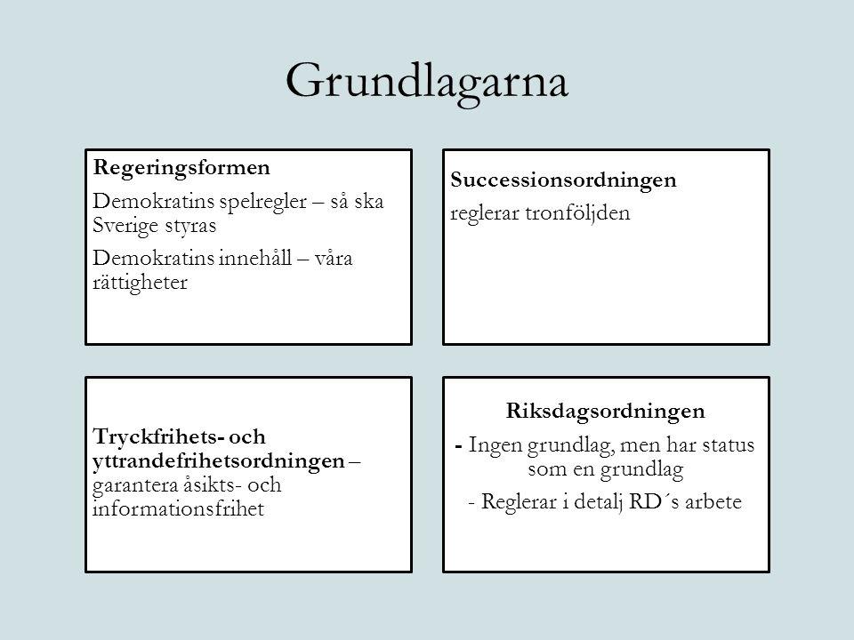 Grundlagarna Regeringsformen Demokratins spelregler – så ska Sverige styras Demokratins innehåll – våra rättigheter.