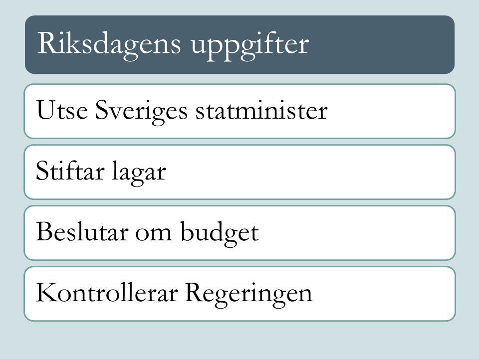 Riksdagens uppgifter Utse Sveriges statminister Stiftar lagar