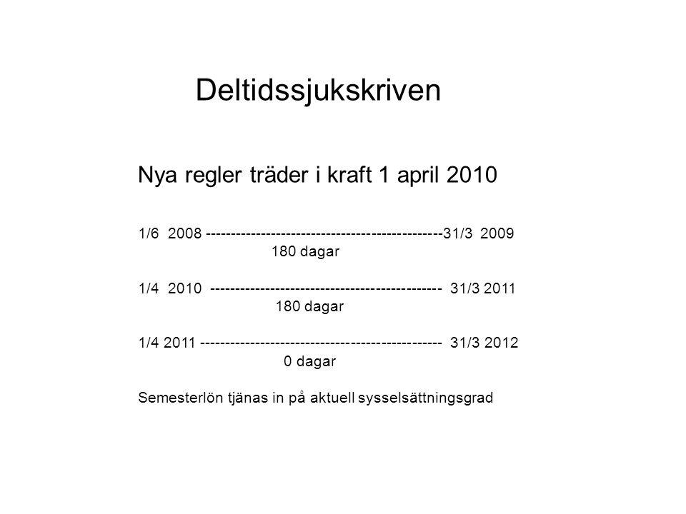 Deltidssjukskriven Nya regler träder i kraft 1 april 2010