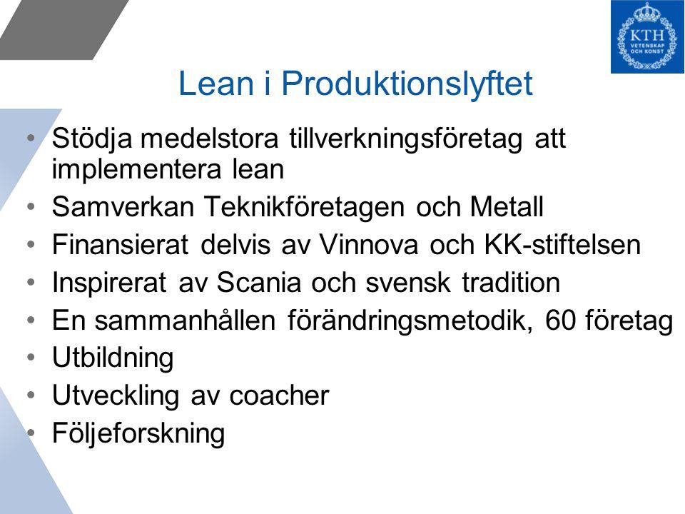 Lean i Produktionslyftet