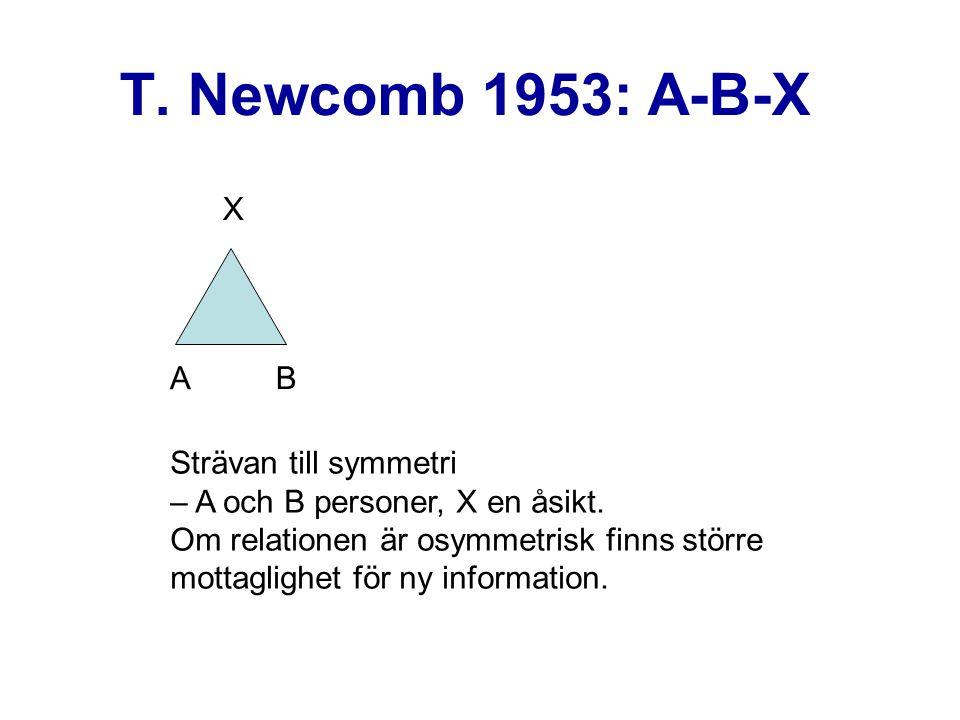 T. Newcomb 1953: A-B-X X A B Strävan till symmetri