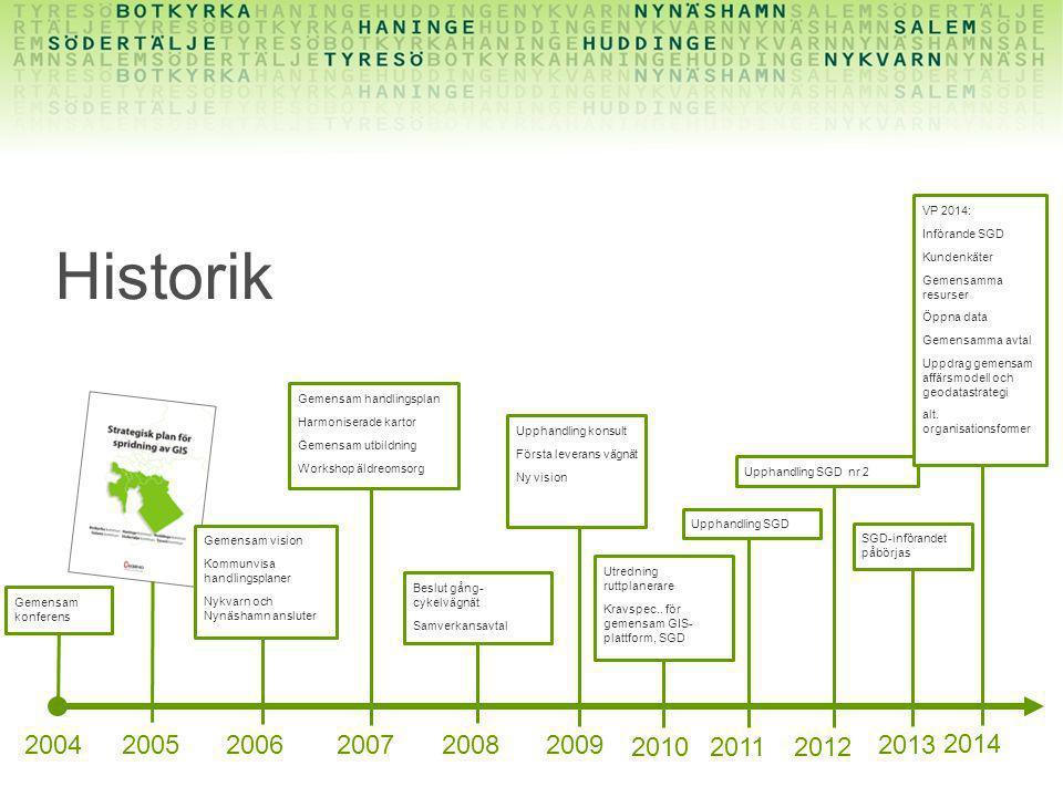 VP 2014: Införande SGD. Kundenkäter. Gemensamma resurser. Öppna data. Gemensamma avtal. Uppdrag gemensam affärsmodell och geodatastrategi.