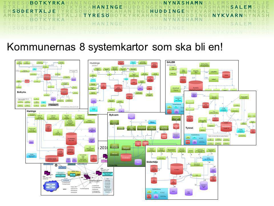 Kommunernas 8 systemkartor som ska bli en!
