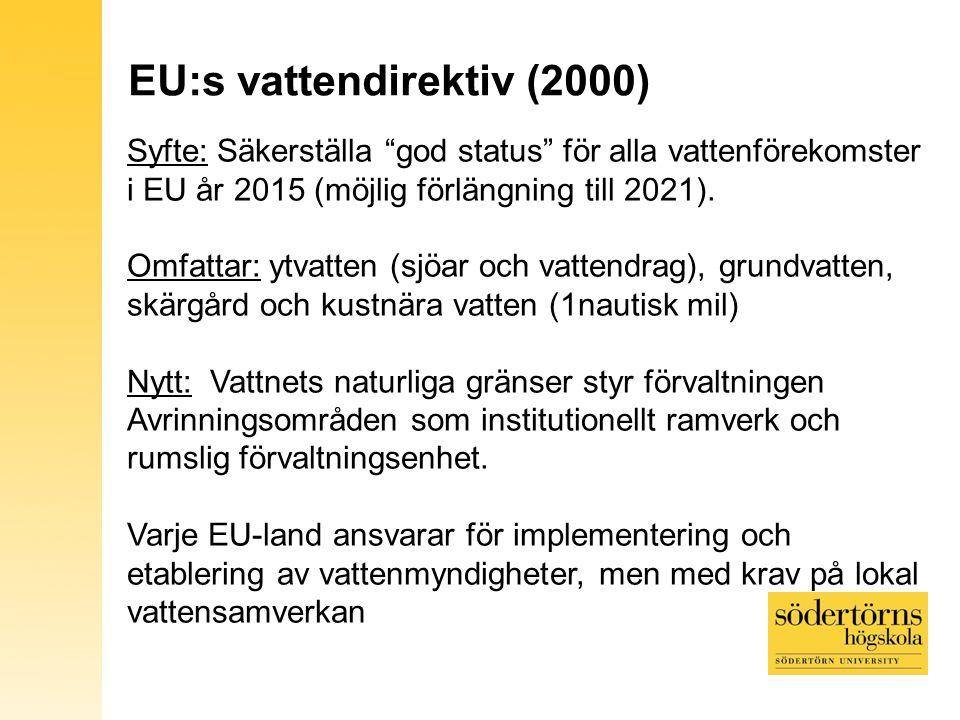 EU:s vattendirektiv (2000)