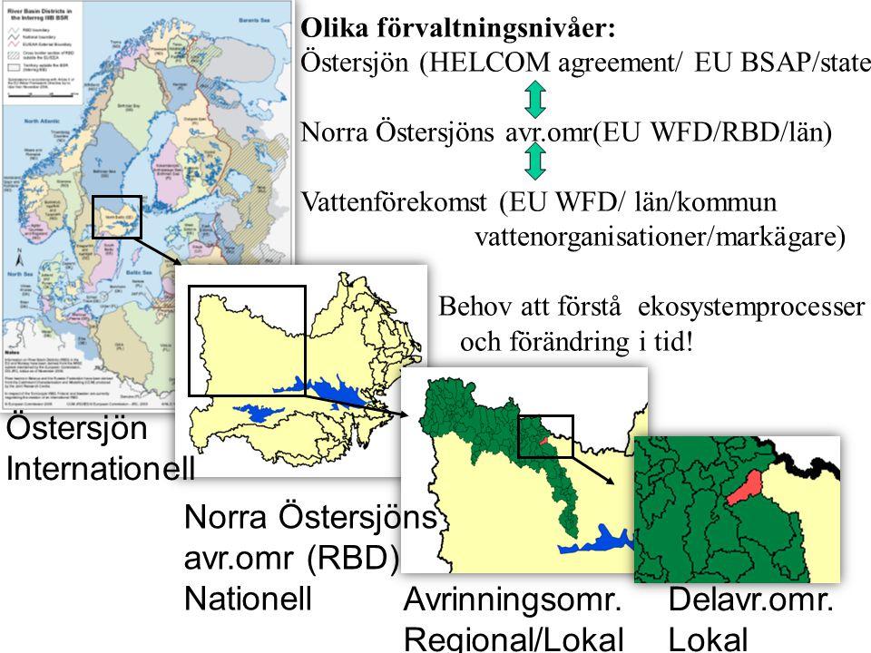 Östersjön Internationell Norra Östersjöns avr.omr (RBD) Nationell