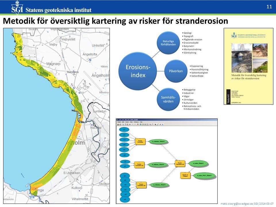 Metodik för översiktlig kartering av risker för stranderosion