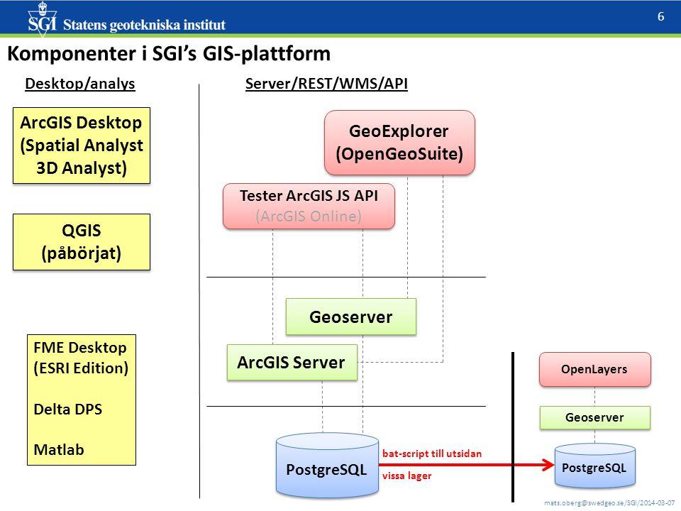 GeoExplorer (OpenGeoSuite)