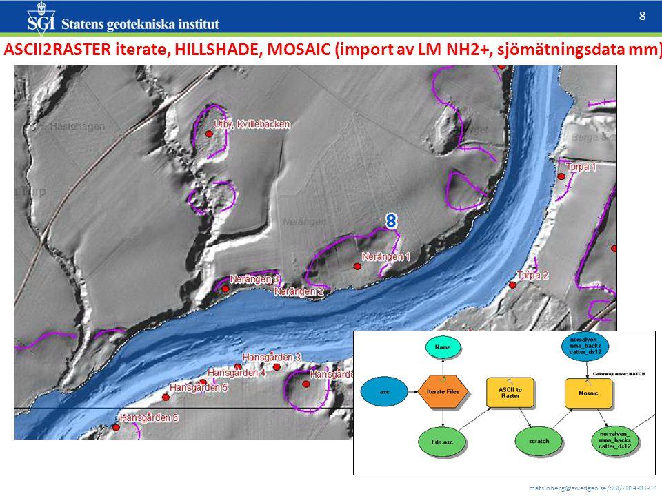 ASCII2RASTER iterate, HILLSHADE, MOSAIC (import av LM NH2+, sjömätningsdata mm)