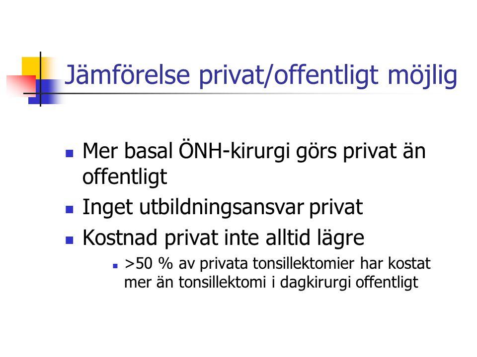Jämförelse privat/offentligt möjlig