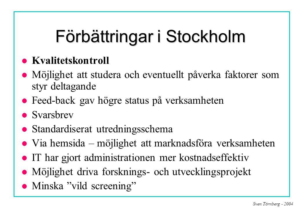 Förbättringar i Stockholm