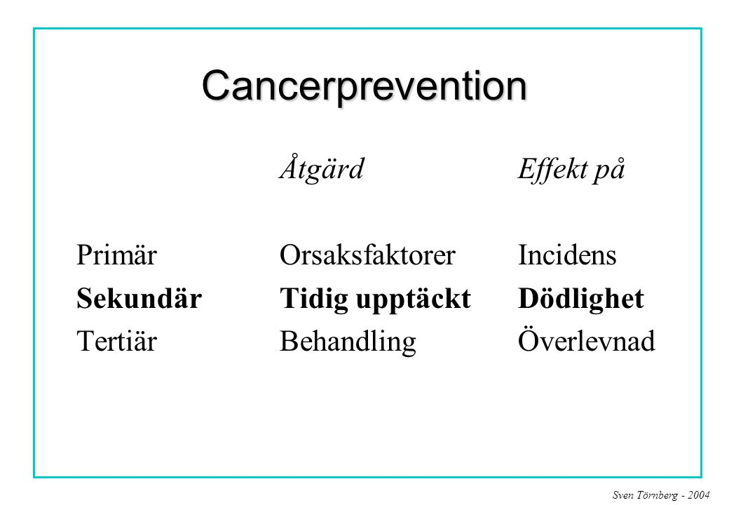 Cancerprevention Åtgärd Effekt på Primär Orsaksfaktorer Incidens