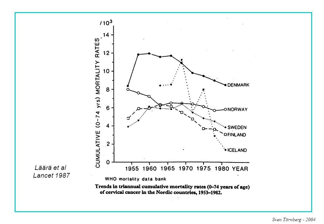 Läärä et al Lancet 1987