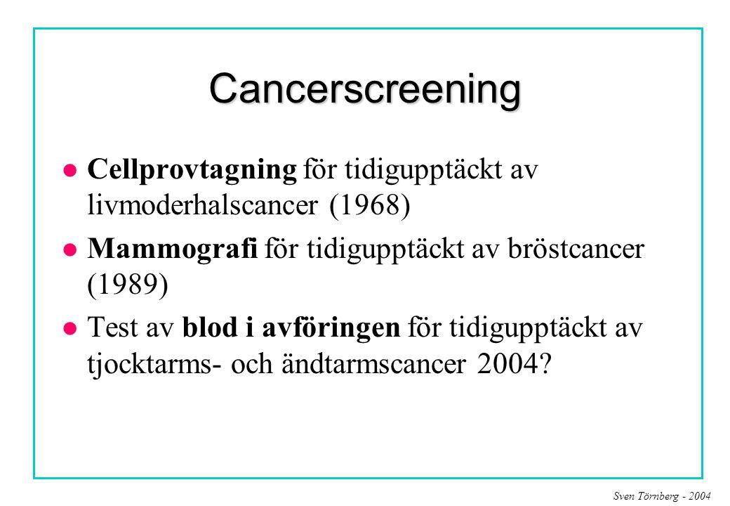 Cancerscreening Cellprovtagning för tidigupptäckt av livmoderhalscancer (1968) Mammografi för tidigupptäckt av bröstcancer (1989)