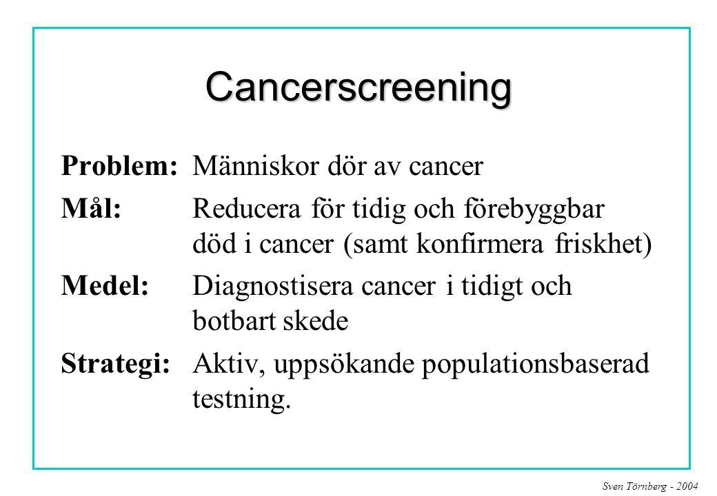 Cancerscreening Problem: Människor dör av cancer