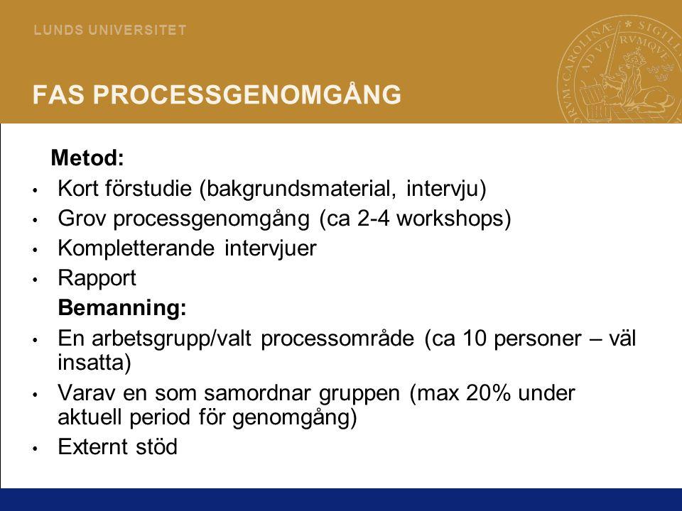 FAS PROCESSGENOMGÅNG Metod: