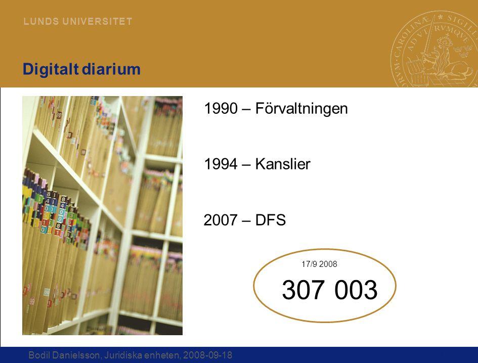 Digitalt diarium 1990 – Förvaltningen 1994 – Kanslier 2007 – DFS