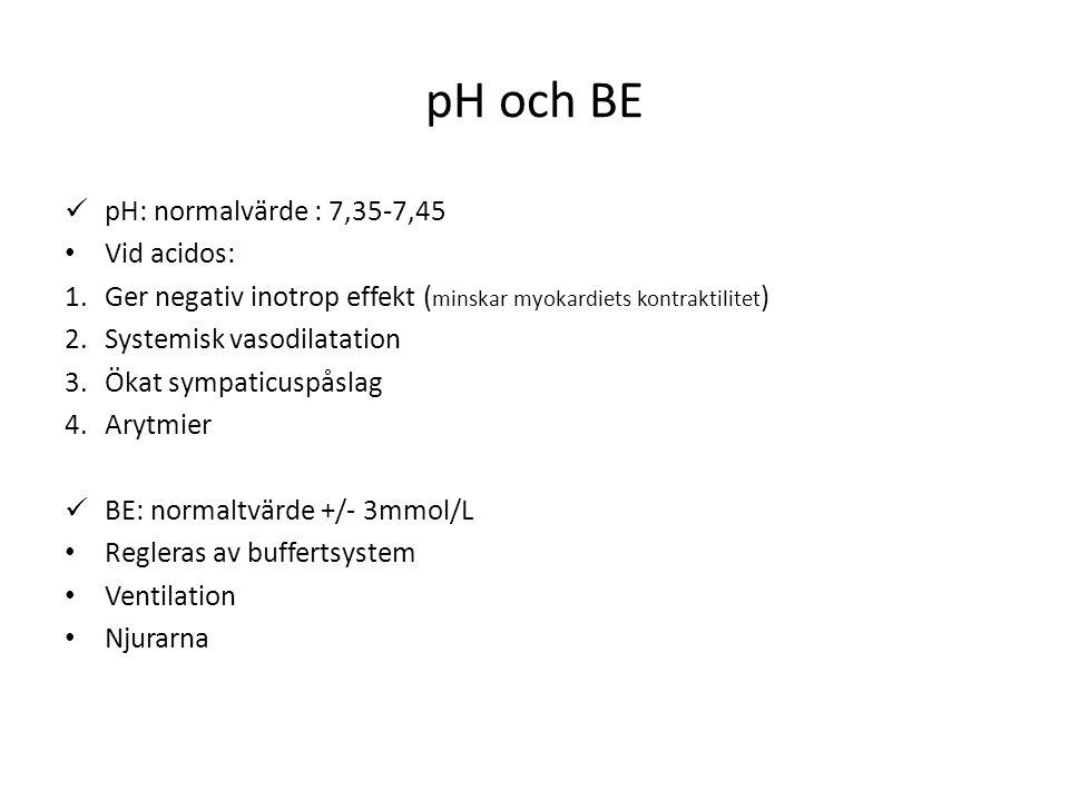 pH och BE pH: normalvärde : 7,35-7,45 Vid acidos: