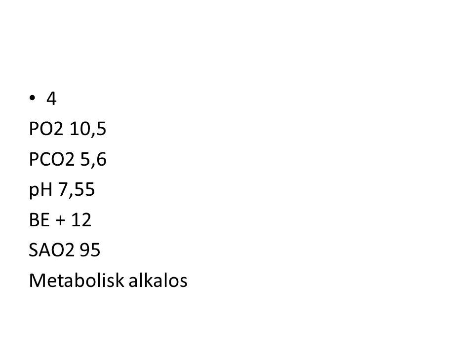 4 PO2 10,5 PCO2 5,6 pH 7,55 BE + 12 SAO2 95 Metabolisk alkalos