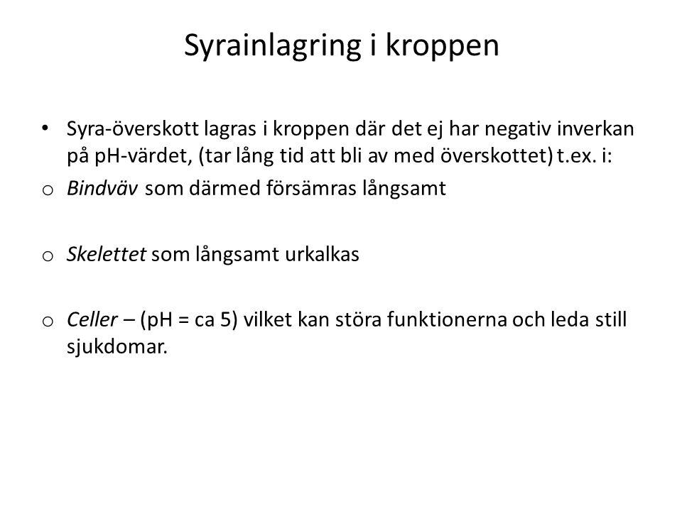 Syrainlagring i kroppen