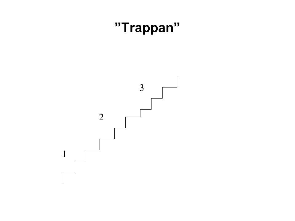 Trappan 1 2 3