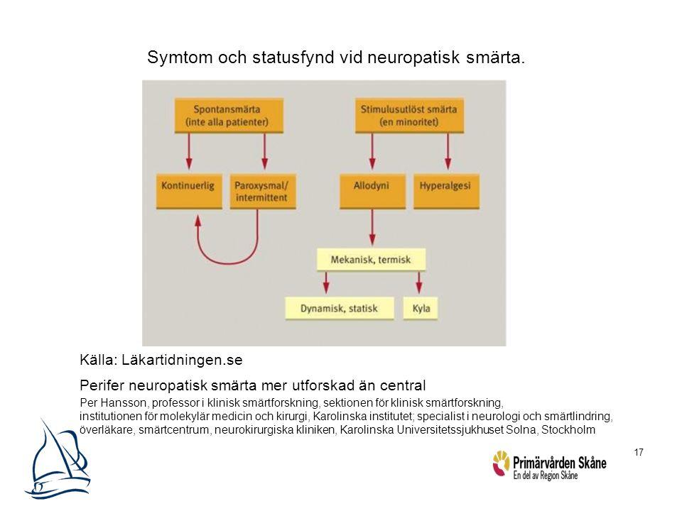 Symtom och statusfynd vid neuropatisk smärta.