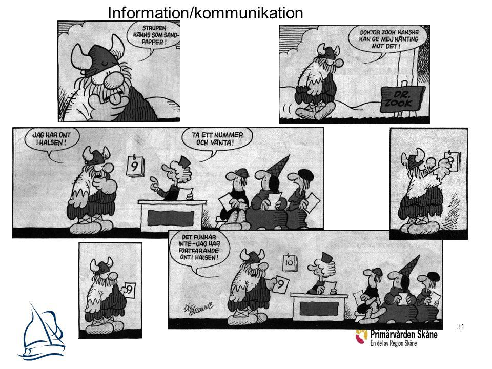 Information/kommunikation