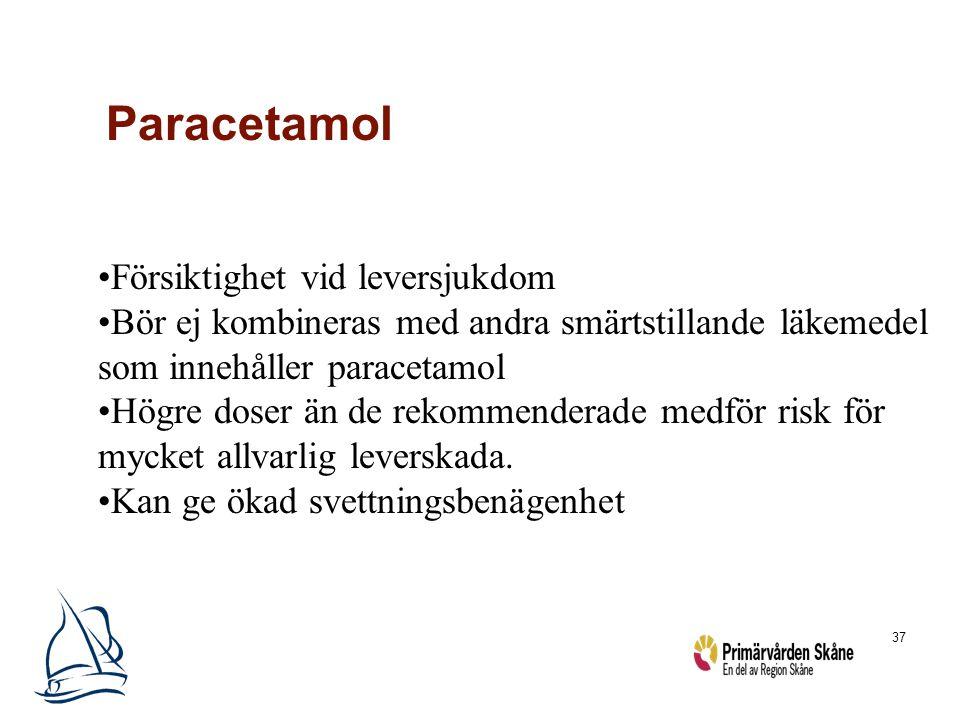 Paracetamol Försiktighet vid leversjukdom