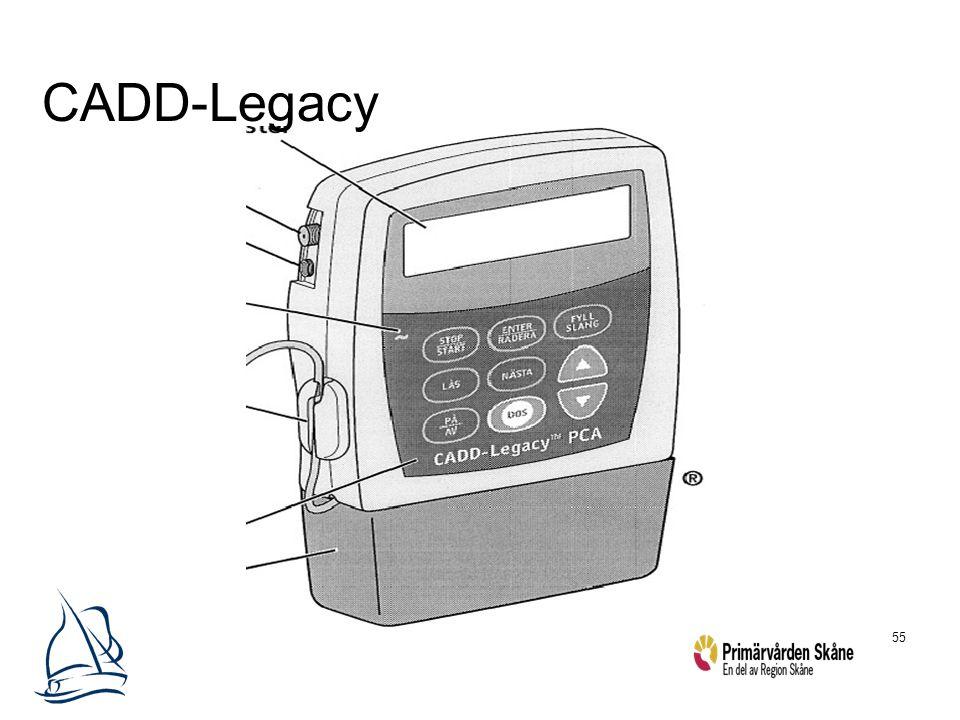 CADD-Legacy Recept på läkemedel Till CADD-Legacy kassett skall innehålla. följande uppgifter: 1. Patientens namn, personnummer och adress.