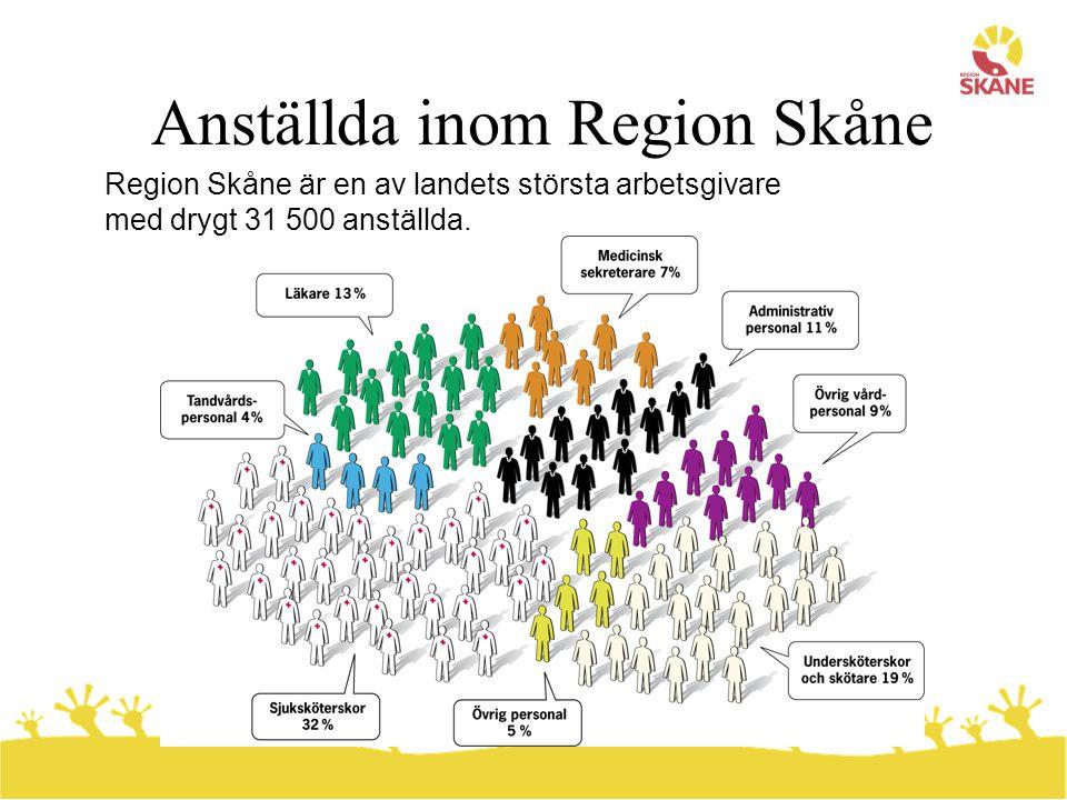 Anställda inom Region Skåne
