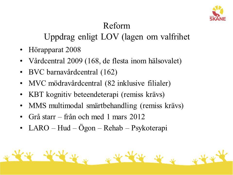 Reform Uppdrag enligt LOV (lagen om valfrihet