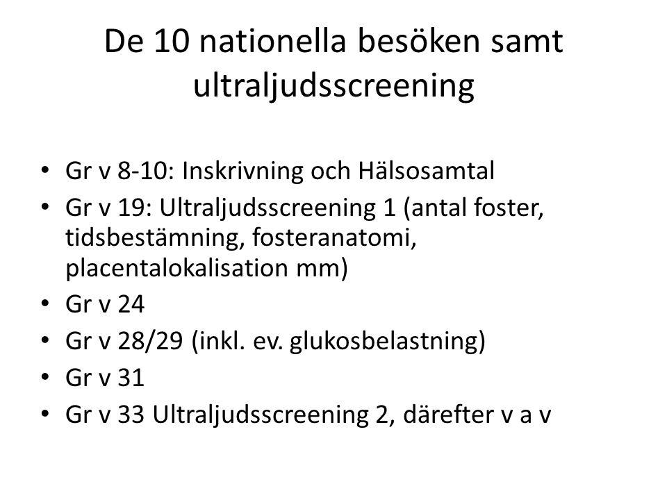 De 10 nationella besöken samt ultraljudsscreening