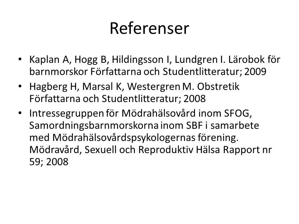 Referenser Kaplan A, Hogg B, Hildingsson I, Lundgren I. Lärobok för barnmorskor Författarna och Studentlitteratur; 2009.