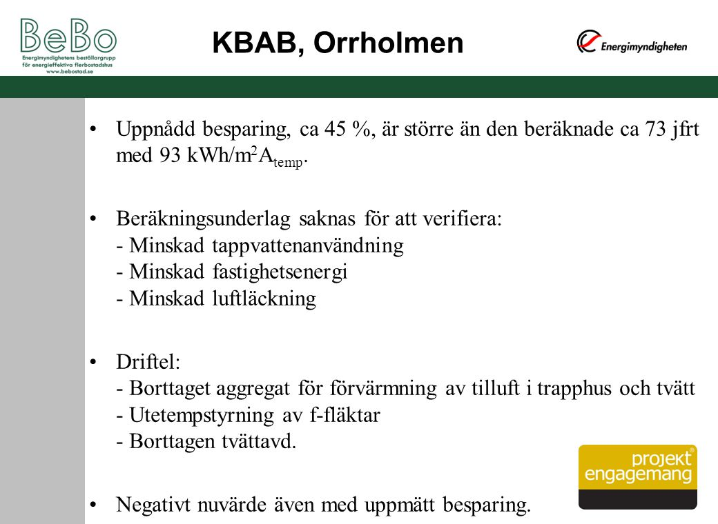 KBAB, Orrholmen Uppnådd besparing, ca 45 %, är större än den beräknade ca 73 jfrt med 93 kWh/m2Atemp.