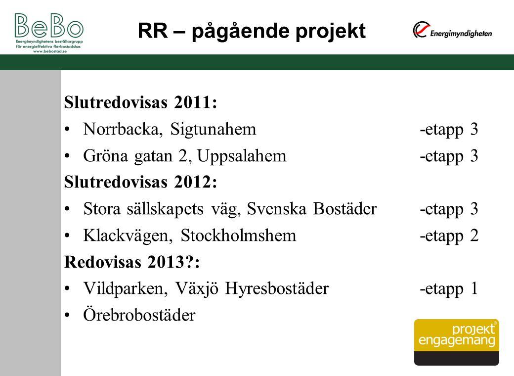 RR – pågående projekt Slutredovisas 2011: