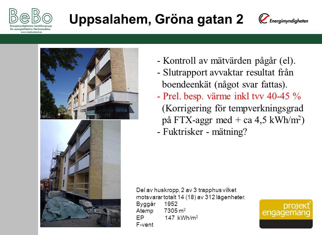Uppsalahem, Gröna gatan 2