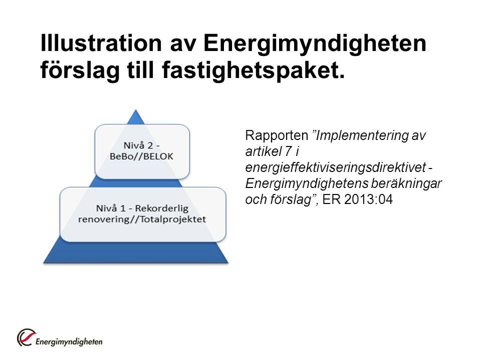 Illustration av Energimyndigheten förslag till fastighetspaket.