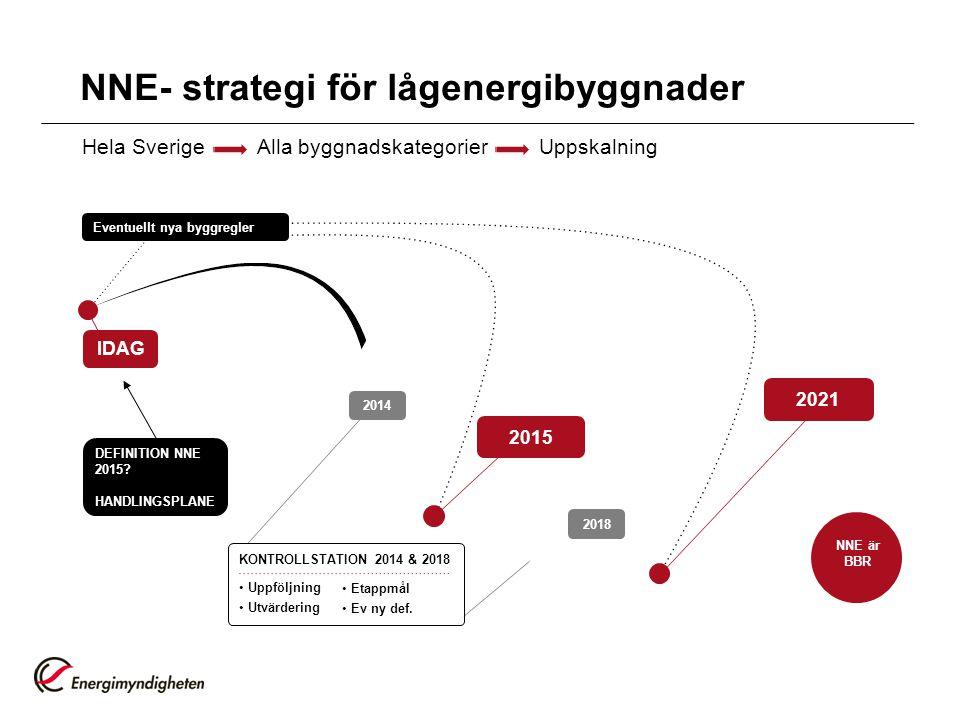 NNE- strategi för lågenergibyggnader