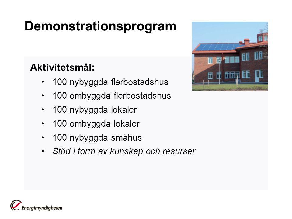 Demonstrationsprogram
