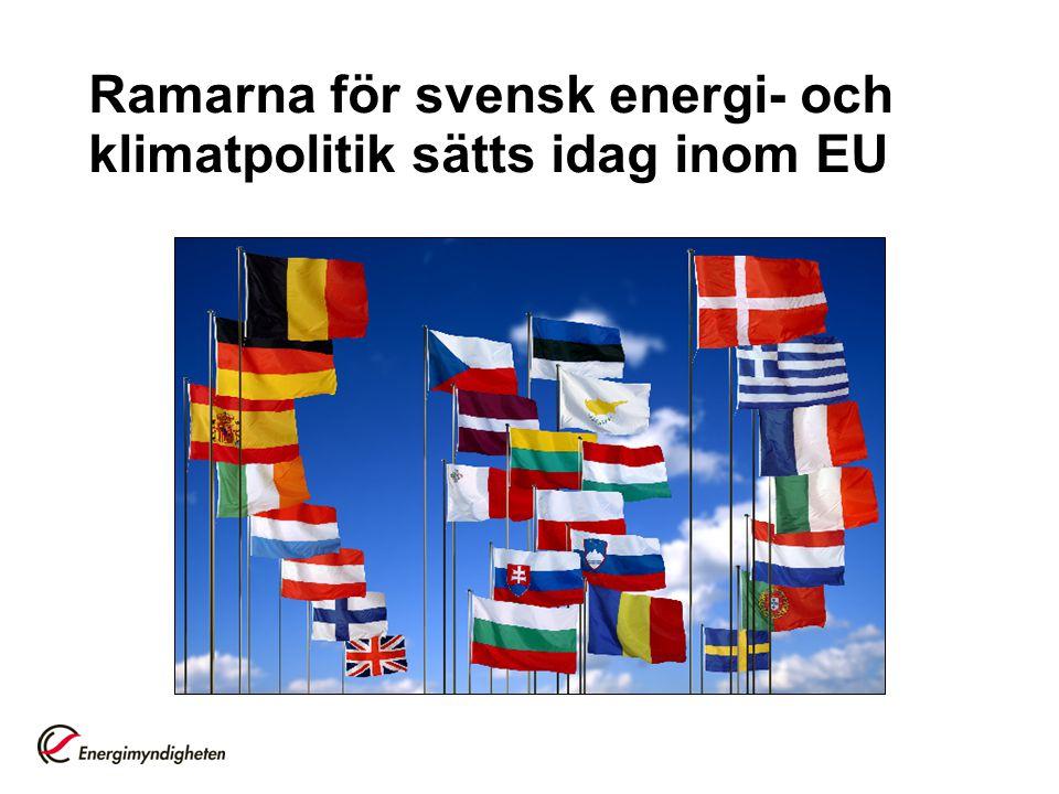 Ramarna för svensk energi- och klimatpolitik sätts idag inom EU
